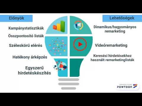 MEDIUM KÉPZÉS 05. Remarketing Google Adwords hirdetés kampány II.