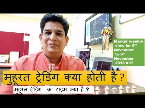 What is Muhurat Trading & timing ;Market weekly View for 5 November to 9 November 2018
