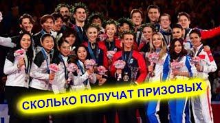 Стала известно сколько получат участники командного чемпионата мира по фигурному катанию