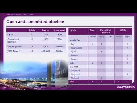Paul McPherson - Whitbread Hotels and Restaurants Investor Day - 3rd July 2013