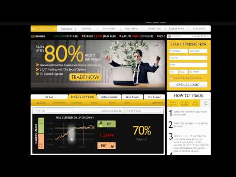 Binary option risk free trade