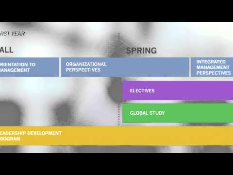 The Yale SOM Integrated Curriculum for MBA