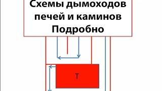 Схемы дымоходов(Схемы дымоходов печей и каминов. Видео из бесплатного курса