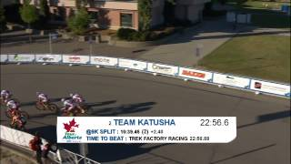 Tour of Alberta 2015: Stage 1 Highlights