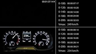Skoda Octavia III RS TDI (DSG) stock vs 222hp chiptuning - acceleration & top speed