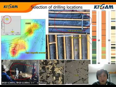Battery minerals exploration using 3D interpretation of geological and geophysical data