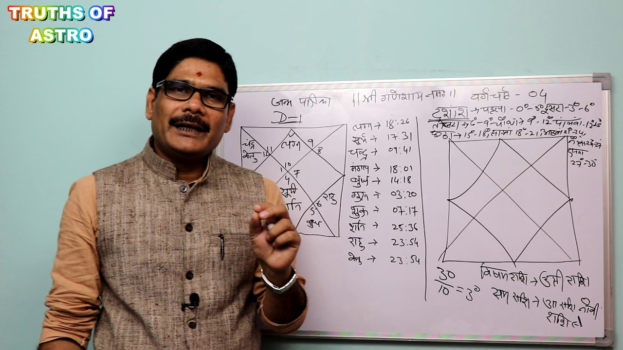 Divisional Chart in astrology lesson 04, D 10, Analyze and calculate  divisional chart 10 ,