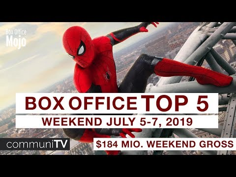 top-5:-box-office-(us)-weekend-july-5-7-|-charts-2019