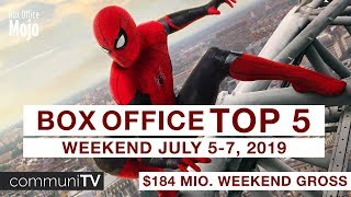 TOP 5 Box Office US Weekend July 5-7  Charts 2019