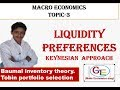 #4 Liquidity preference theory, keynesian approach