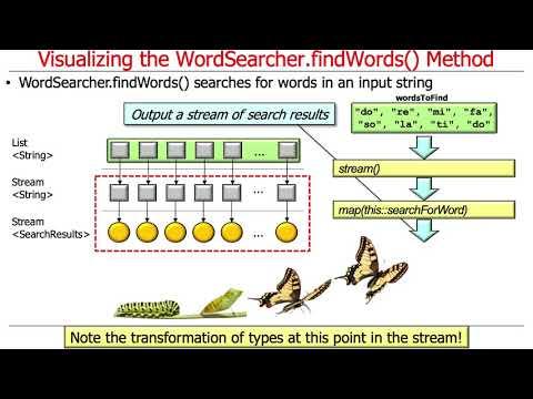 Visualizing the WordSearcher.findWords() Method
