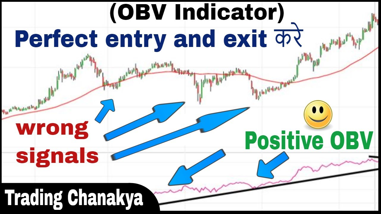 Perfect entry and Exit with (On balance volume) - OBV indicator in stock  market - Trading chanakya