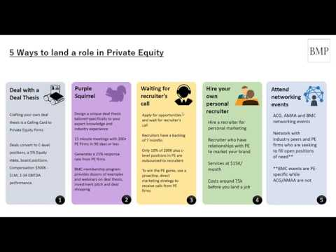 The Private Equity Play with Mike Lorelli   Falconhead Capital