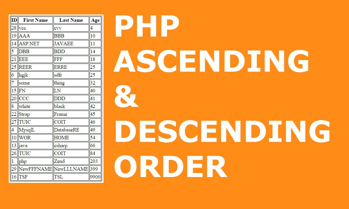Php and mysql database how to sort html table column for Html table column
