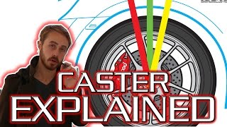 How Caster Works
