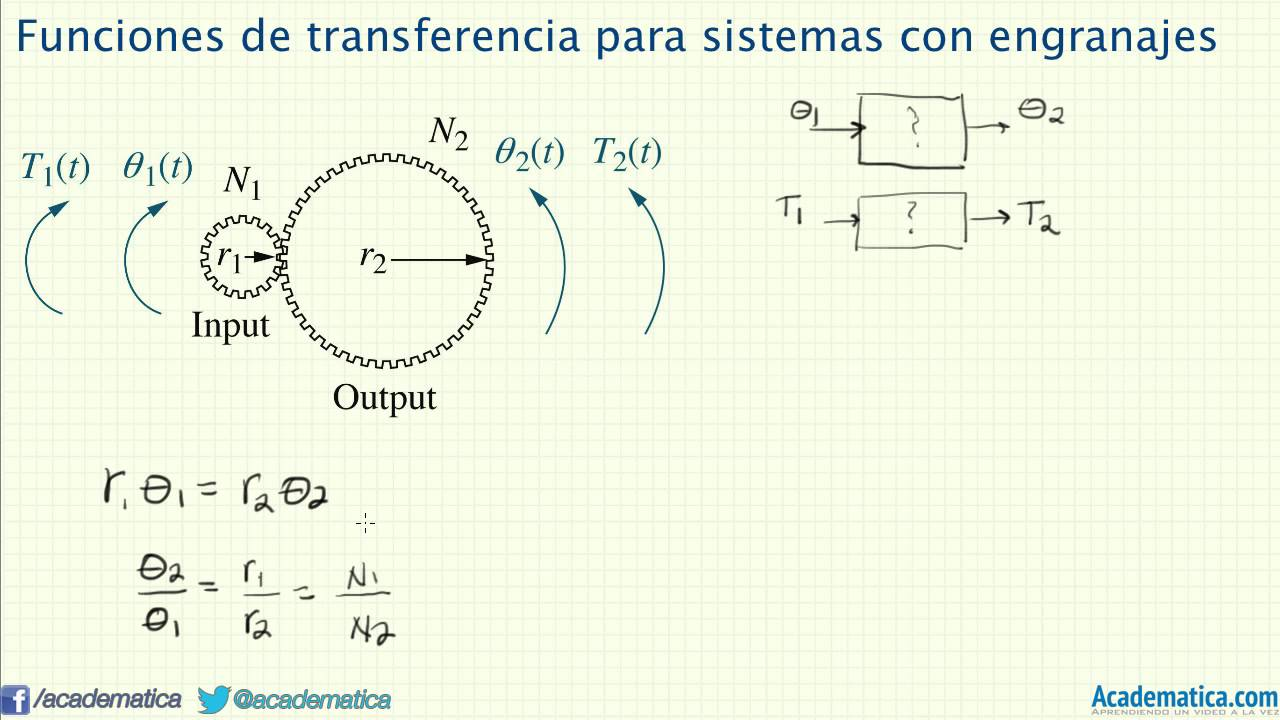 Velocidad de transmision formula