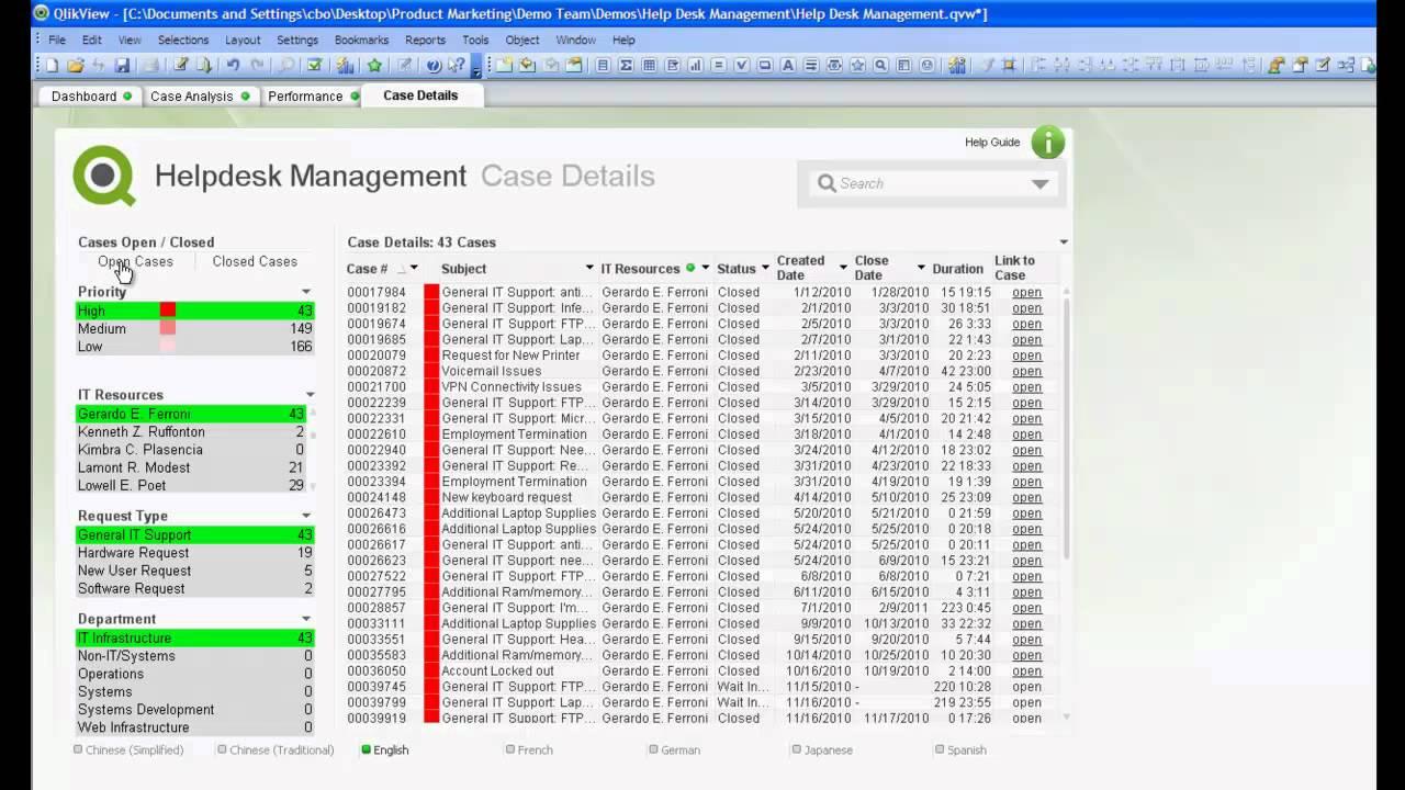 Help Desk Management Qlikview Demos