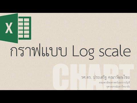 สอน Excel: การสร้างกราฟแบบ Log scale (Logarithmic Scale Chart)