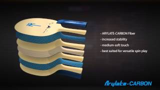 Butterfly Presents Arylate Carbon Blades