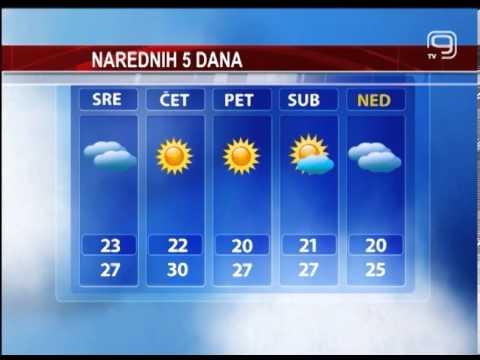 Tv Kanal 9 Novi Sad Vremenska Prognoza 26102012 Youtube