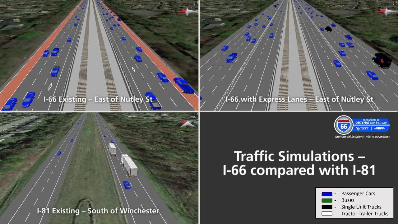 VDOT: Traffic Simulation - I-66 Compared with I-81 East of Nutley
