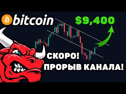 Биткоин на Старте! Сильный Рост После Пробоя! Обзор, прогноз и новости! Доход Bitcoin, BTC!