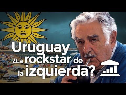 ¿Es URUGUAY un modelo para la IZQUIERDA Latinoamericana? - VisualPolitik