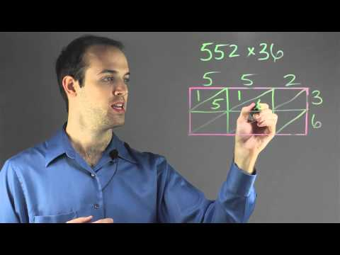 What Are Lattice Algorithms? : Fun with Math!