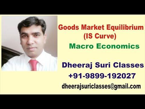 IS Curve Introduction | Economics (Honours) | UGC NET Economics