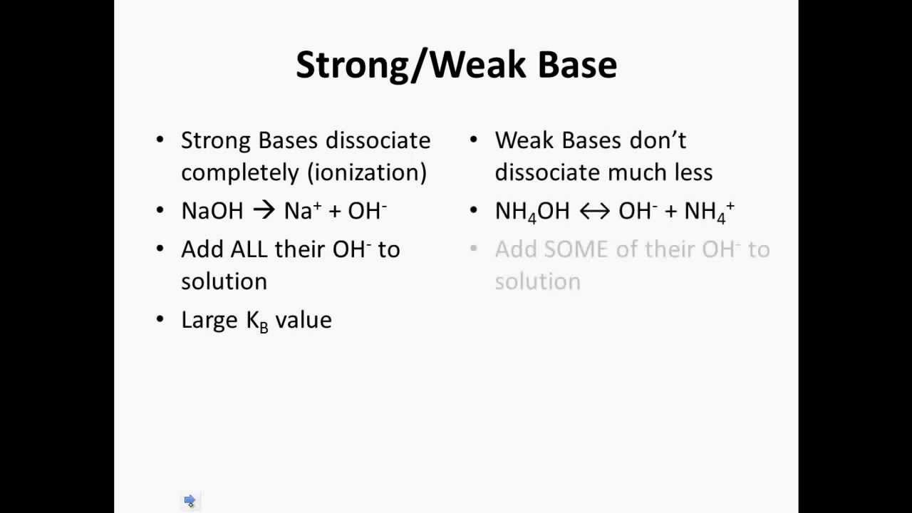 Strong  weak acids and bases also youtube rh