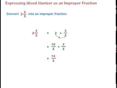 Expressing Mixed Number As An Improper Fraction