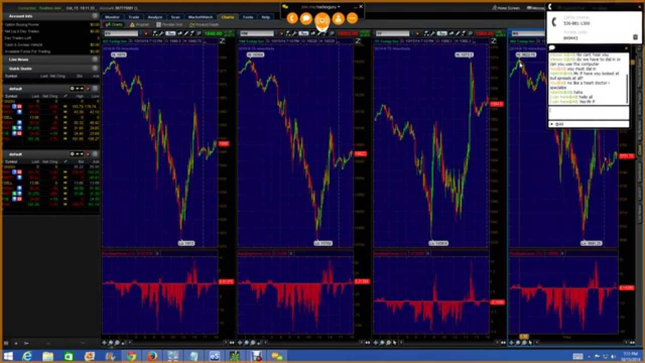 Binary option software