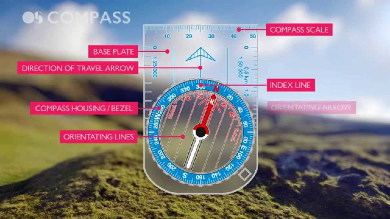 features of a compass with steve backshall and ordnance