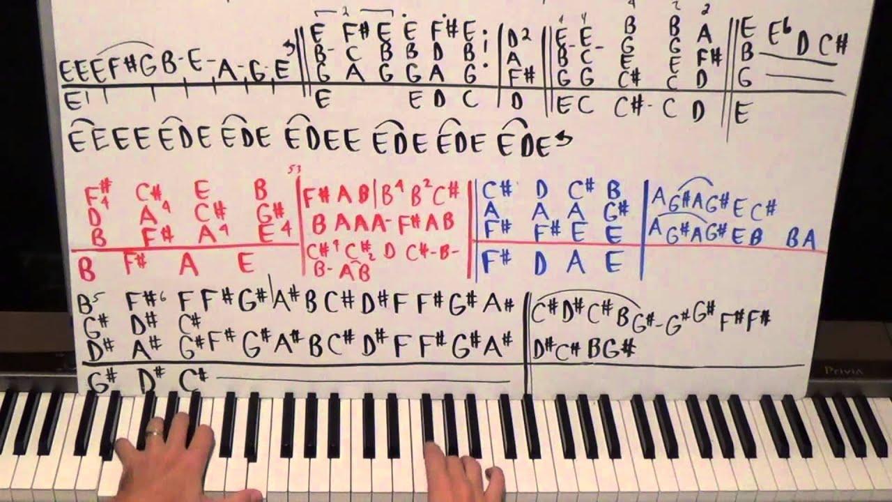Piano lesson the phoenix fall out boy tutorial correct youtube baditri Choice Image