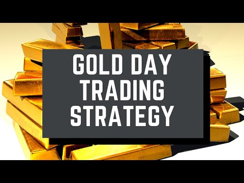 Gold Daytrading Strategy – Futures | ETFs | Options