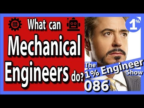 What Do Mechanical Engineers Do? Where do Mechanical Enginee