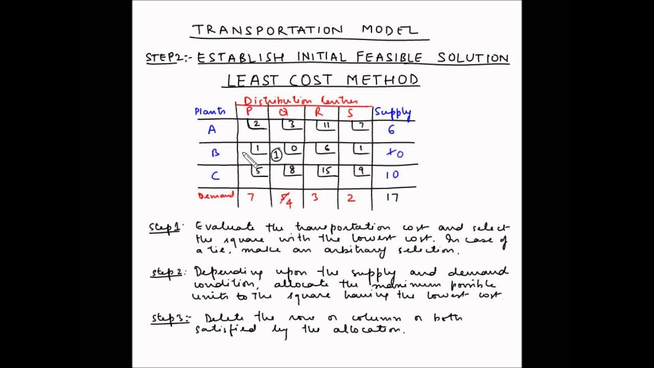 transportation problem example solved pdf