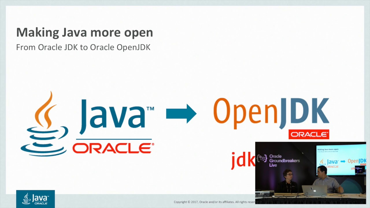 What is new in Java? New release model, OpenJDK, new projects - YouTube