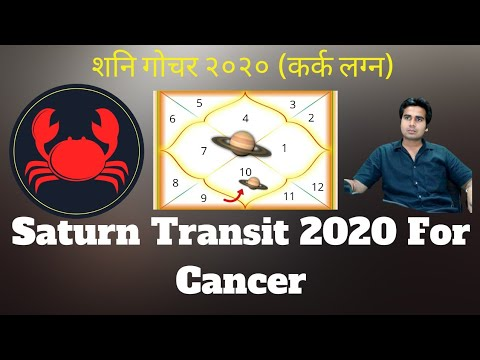 Saturn Transit January 2020 For Cancer | शनि गोचर 2020 कर्क लग्न