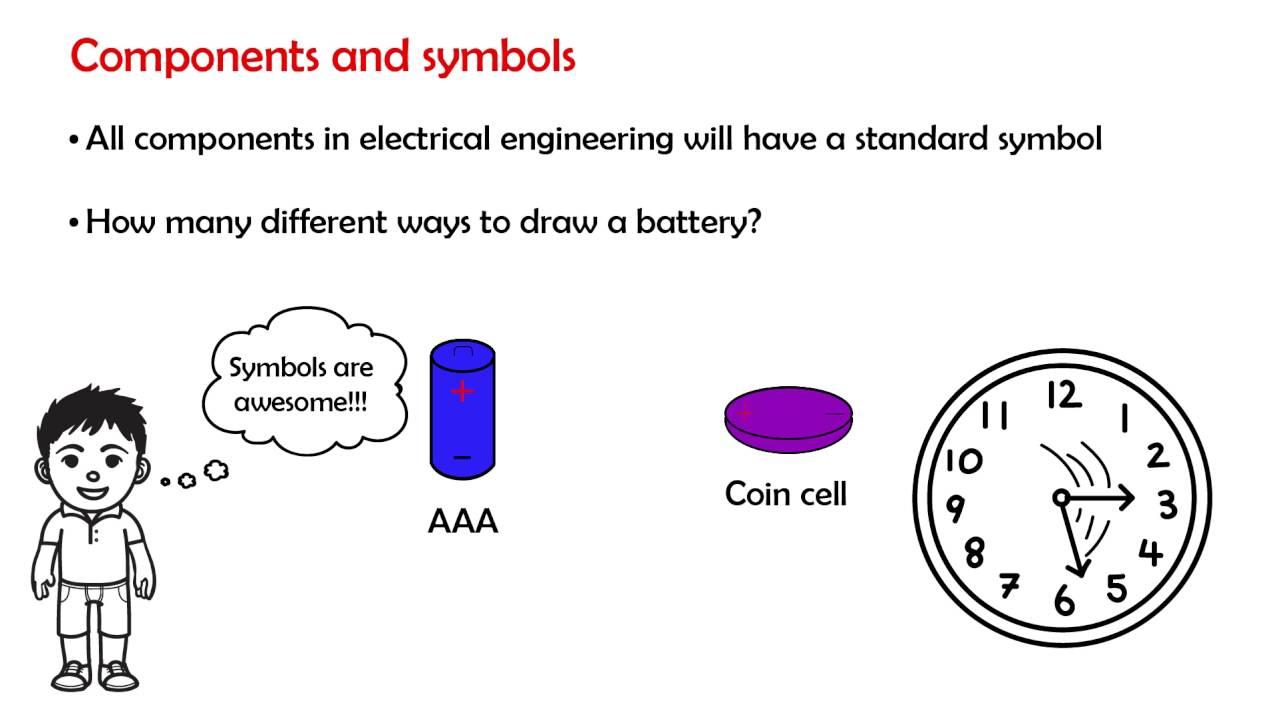Circuits Series Part 4: Circuit symbols, components and schematics ...