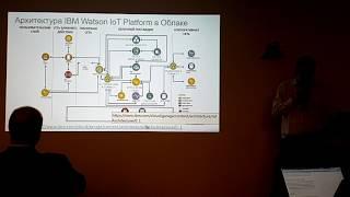 IoT от IBM — когнитивные технологии Watson и облачные IoT решения