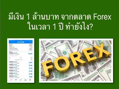มีเงิน 1 ล้านบาท จาก Forex ด้วยเงินทุน 3,500 บาท