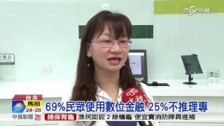 理專末路? 69%民眾使用機器人理財│中視新聞 20160607