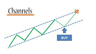 Forex Channel Trading Strategies