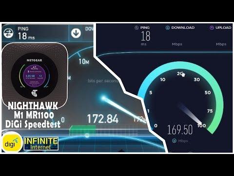 Netgear Nighthawk M1 DiGi Speedtest - Postpaid