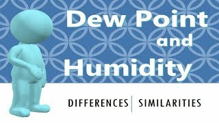 Dew point vs relative humidity in Tamil