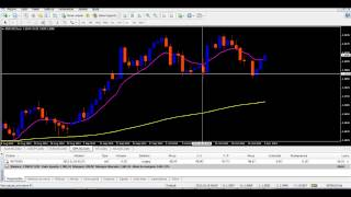 Como comprar e vender ouro no forex