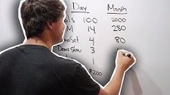 SaaS Sales Funnel Metrics