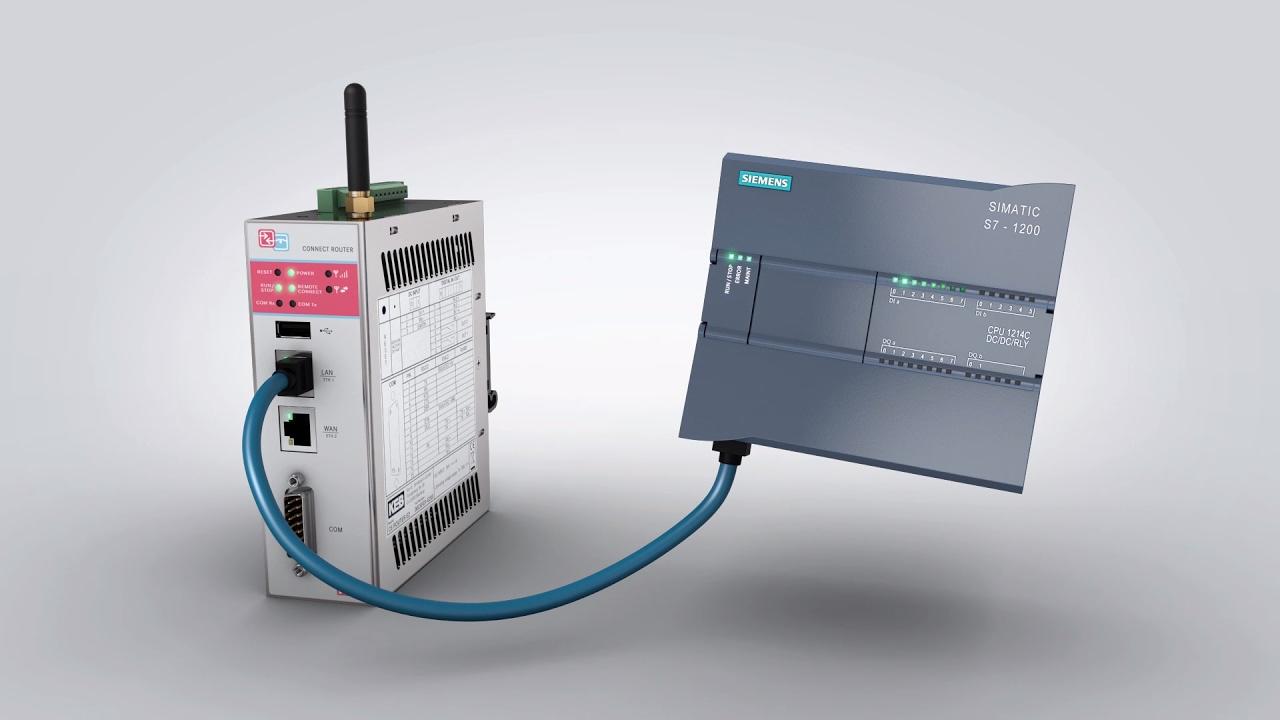 Remote Access for Siemens PLC