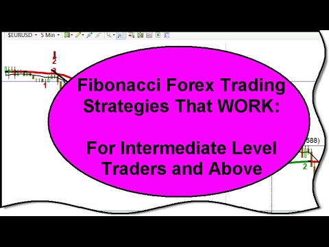 Trading forex using fibonacci